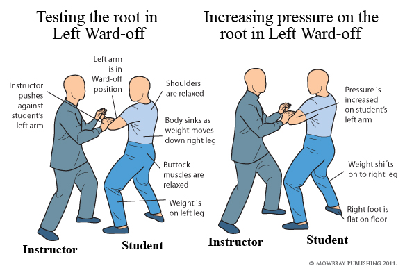 The Power of T'ai Chi Push Hands | T'ai Chi Exercises